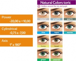 Solotica NATURAL COLORS Toric (для астигматизма)